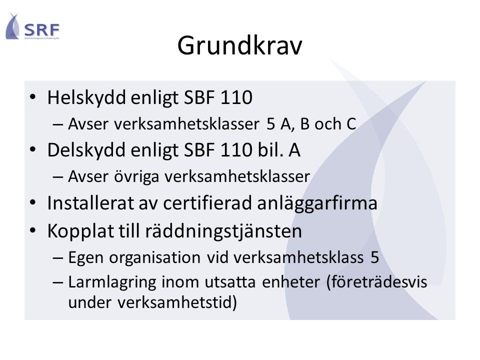 Grundkrav Helskydd enligt SBF 110 – Avser verksamhetsklasser 5 A, B och C Delskydd enligt SBF 110 bil. A – Avser övriga verksamhetsklasser Installerat