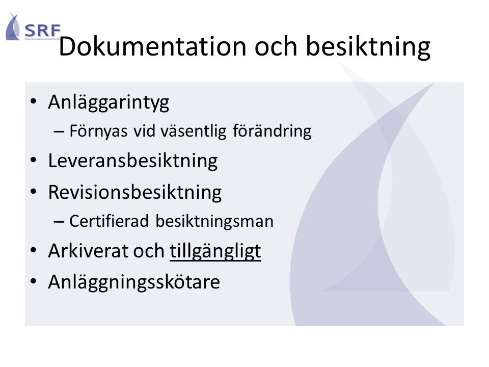 Dokumentation och besiktning Anläggarintyg – Förnyas vid väsentlig förändring Leveransbesiktning Revisionsbesiktning – Certifierad besiktningsman Arki