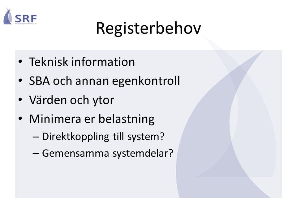 Registerbehov Teknisk information SBA och annan egenkontroll Värden och ytor Minimera er belastning – Direktkoppling till system? – Gemensamma systemd