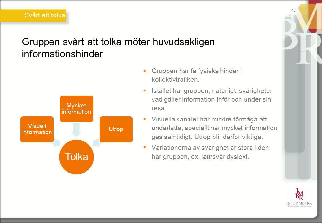 Tolka Visuell information Mycket information Utrop Gruppen svårt att tolka möter huvudsakligen informationshinder Svårt att tolka 40  Gruppen har få