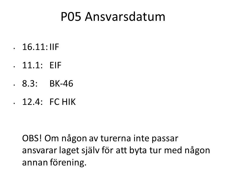 P05 Matchprogram 2014-2015