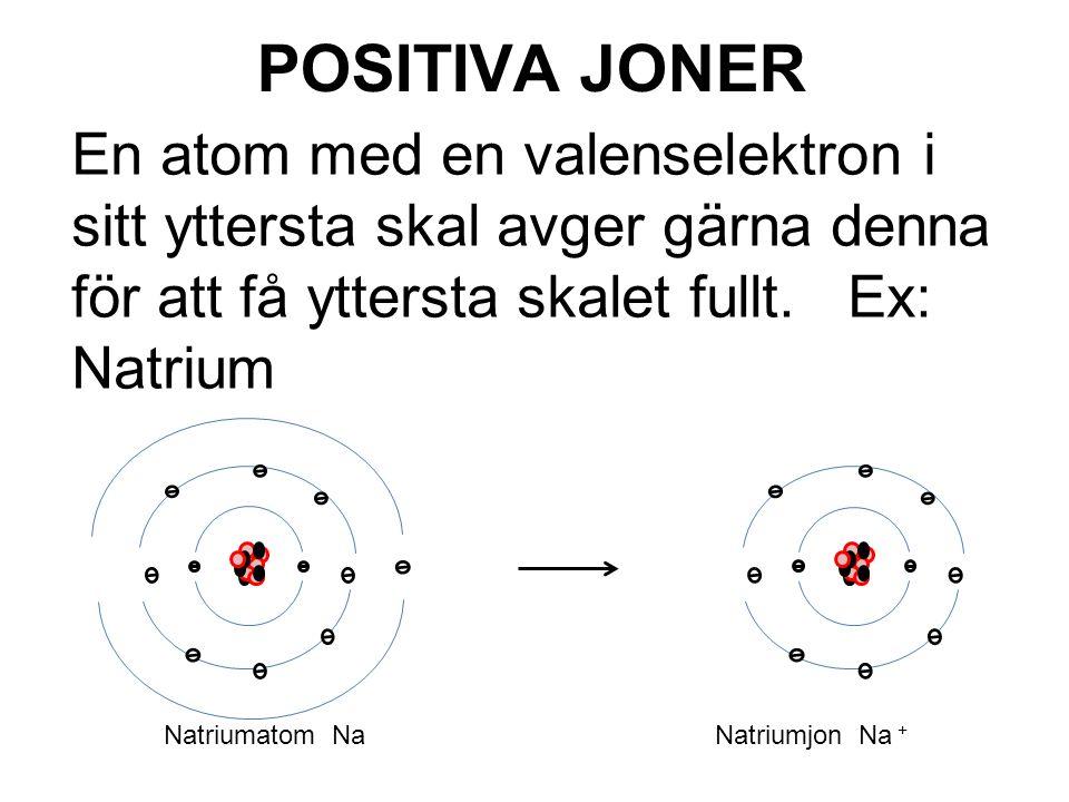 POSITIVA JONER En atom med en valenselektron i sitt yttersta skal avger gärna denna för att få yttersta skalet fullt. Ex: Natrium Natriumatom NaNatriu