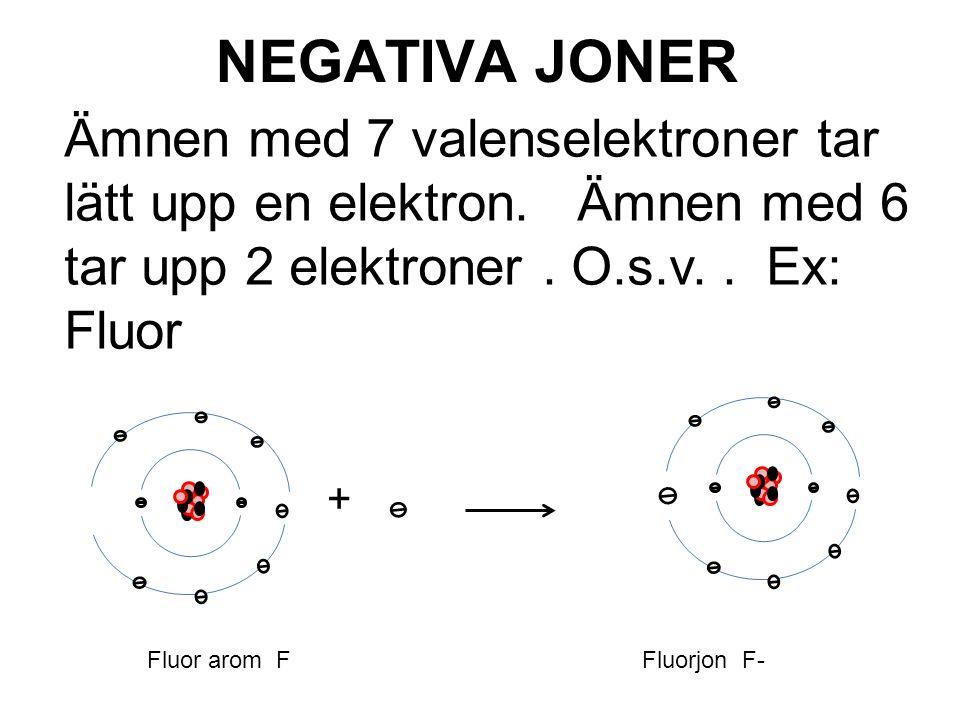 NEGATIVA JONER Ämnen med 7 valenselektroner tar lätt upp en elektron.