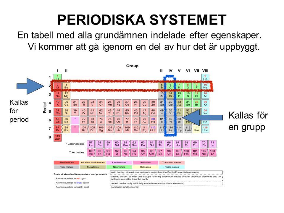 PERIODISKA SYSTEMET En tabell med alla grundämnen indelade efter egenskaper.