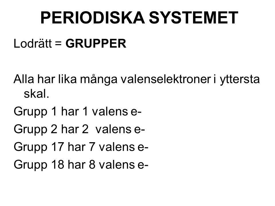 Lodrätt = GRUPPER Alla har lika många valenselektroner i yttersta skal. Grupp 1 har 1 valens e- Grupp 2 har 2 valens e- Grupp 17 har 7 valens e- Grupp