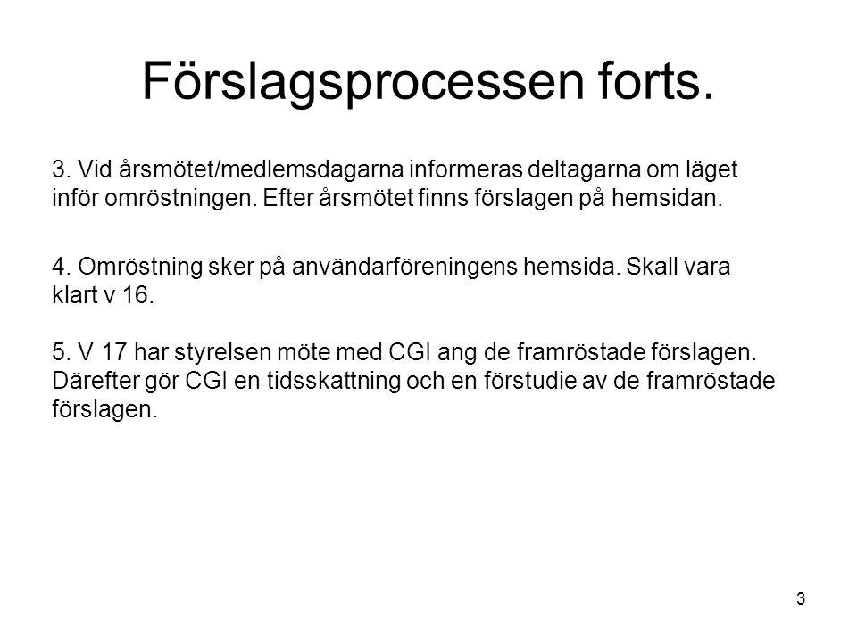 Förslagsprocessen forts. 3.