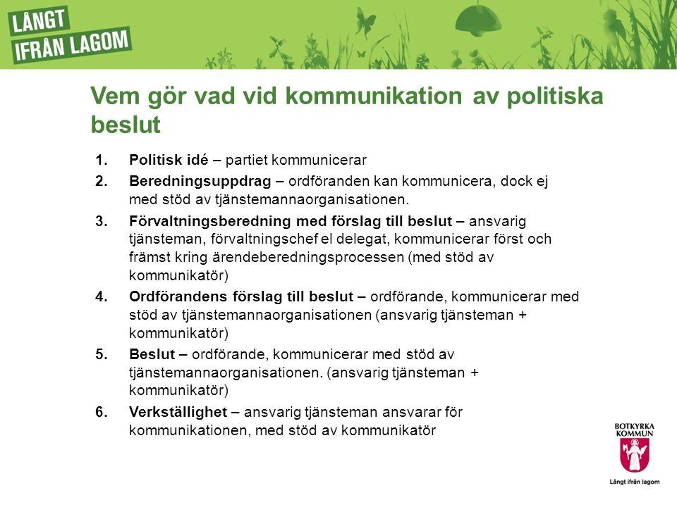 Vem gör vad vid kommunikation av politiska beslut 1.Politisk idé – partiet kommunicerar 2.Beredningsuppdrag – ordföranden kan kommunicera, dock ej med