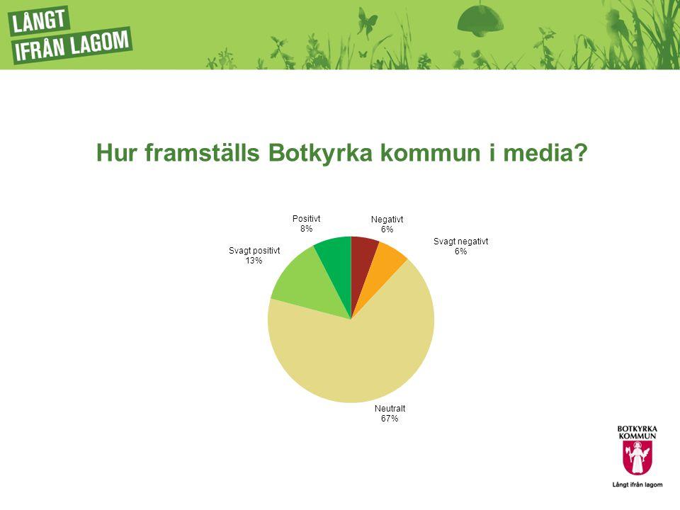 2010 - 4000 artiklar 2014 - 6500 artiklar 70 % beskriver den kommunala verksamheten 30 % refererar till Botkyrka som plats