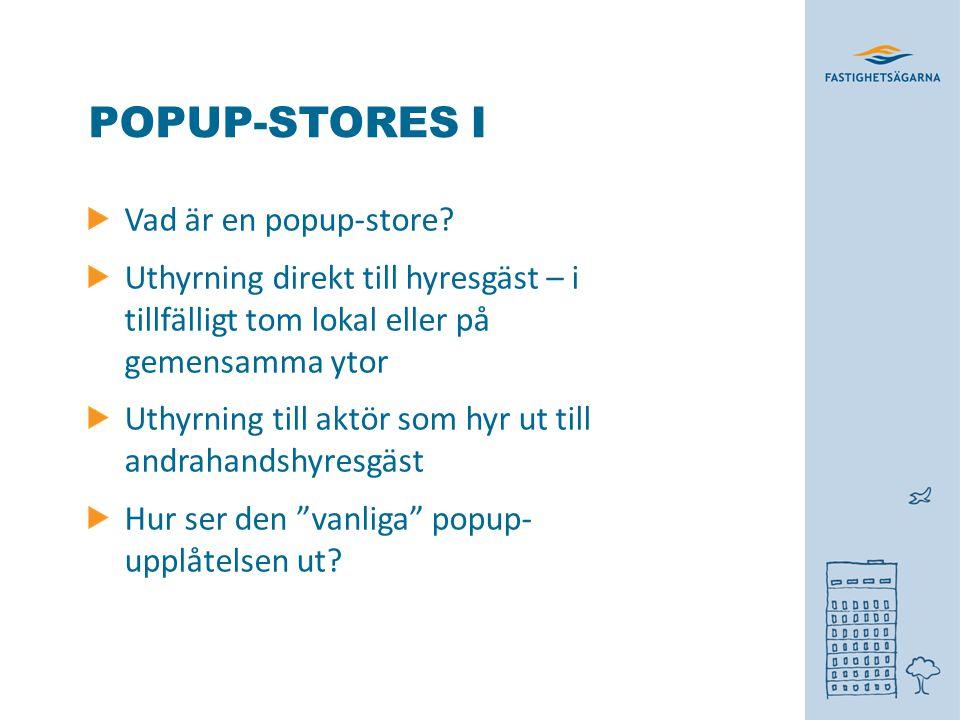 POPUP-STORES I Vad är en popup-store.