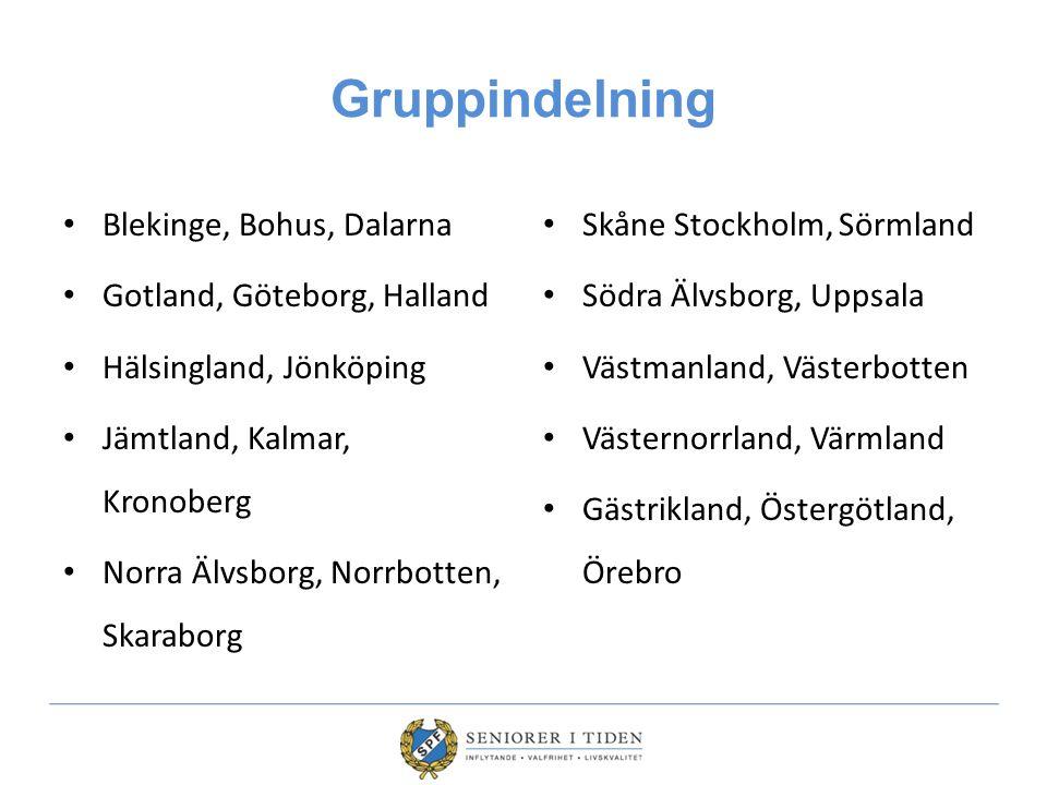 Gruppindelning Blekinge, Bohus, Dalarna Gotland, Göteborg, Halland Hälsingland, Jönköping Jämtland, Kalmar, Kronoberg Norra Älvsborg, Norrbotten, Skar