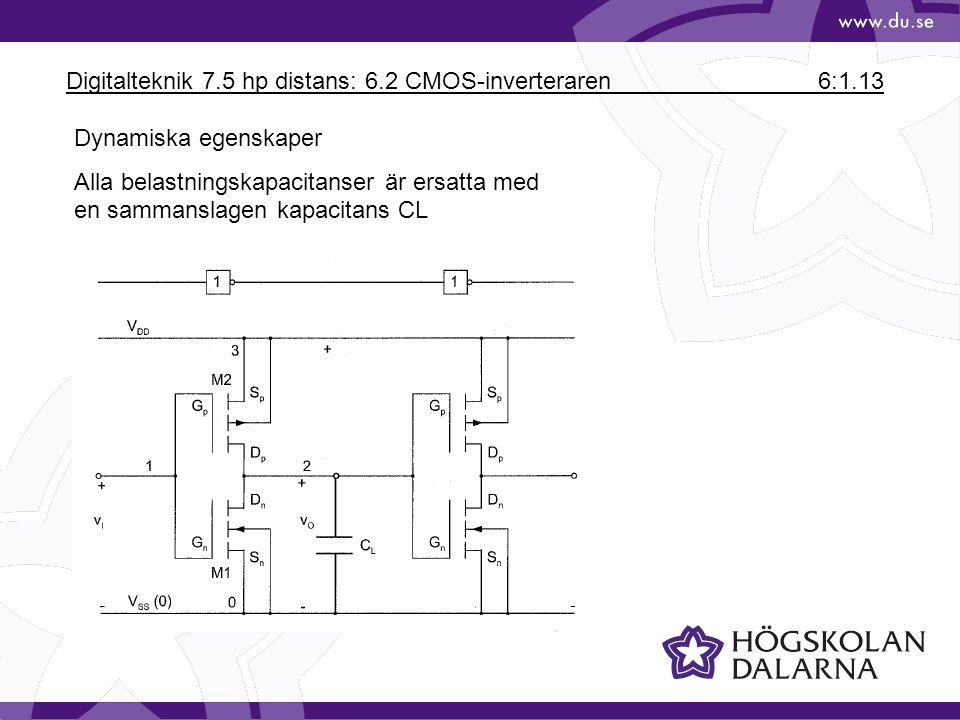 Digitalteknik 7.5 hp distans: 6.2 CMOS-inverteraren 6:1.13 Dynamiska egenskaper Alla belastningskapacitanser är ersatta med en sammanslagen kapacitans CL