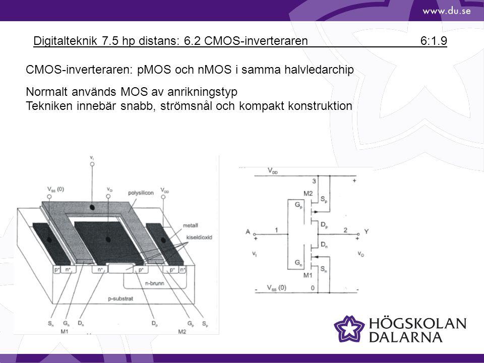 Digitalteknik 7.5 hp distans: 6.2 CMOS-inverteraren6:1.9 CMOS-inverteraren: pMOS och nMOS i samma halvledarchip Normalt används MOS av anrikningstyp Tekniken innebär snabb, strömsnål och kompakt konstruktion
