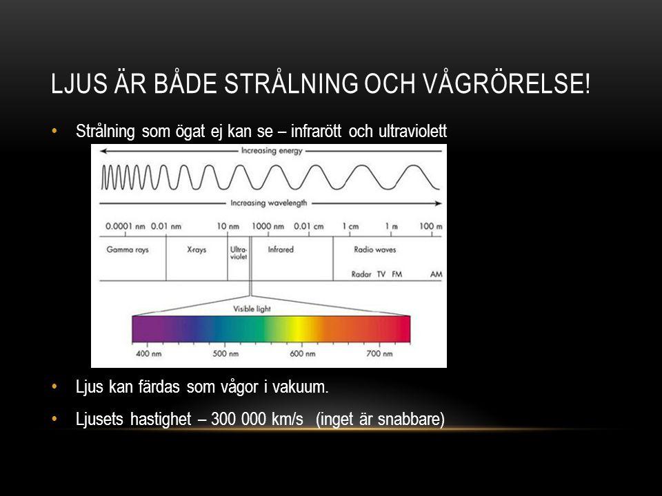 LJUS ÄR BÅDE STRÅLNING OCH VÅGRÖRELSE! Strålning som ögat ej kan se – infrarött och ultraviolett Ljus kan färdas som vågor i vakuum. Ljusets hastighet