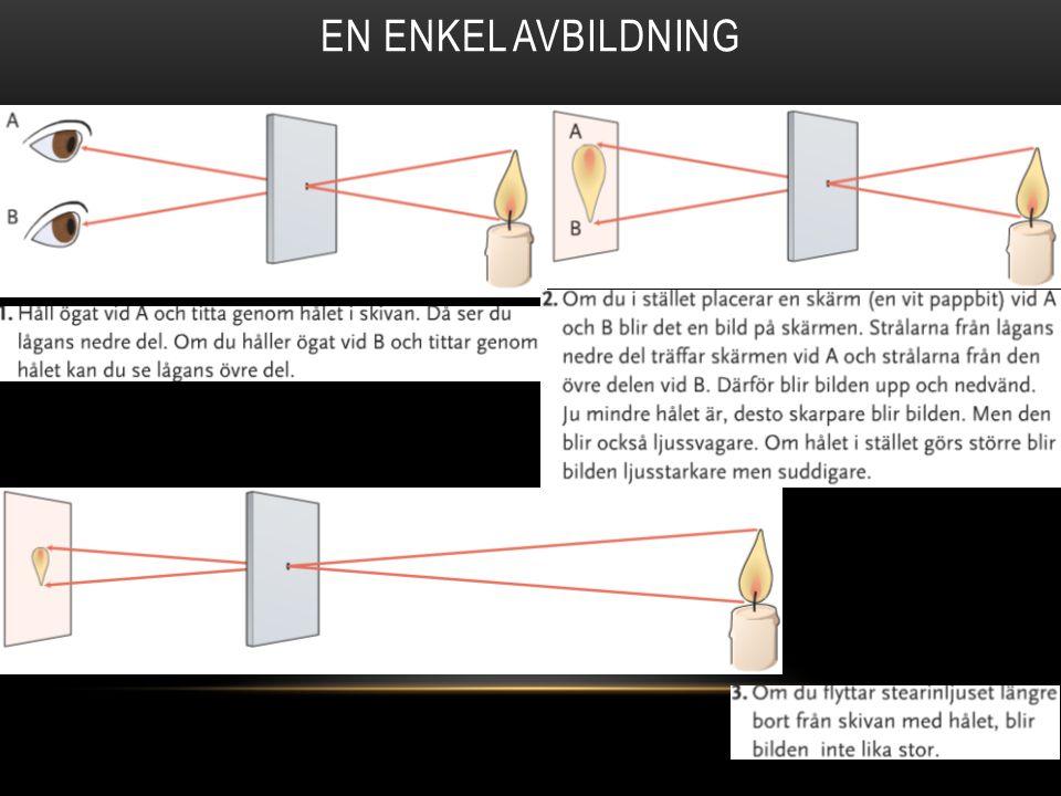 EN ENKEL AVBILDNING