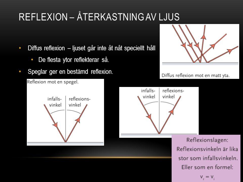 REFLEXION – ÅTERKASTNING AV LJUS Diffus reflexion – ljuset går inte åt nåt speciellt håll De flesta ytor reflekterar så. Speglar ger en bestämd reflex