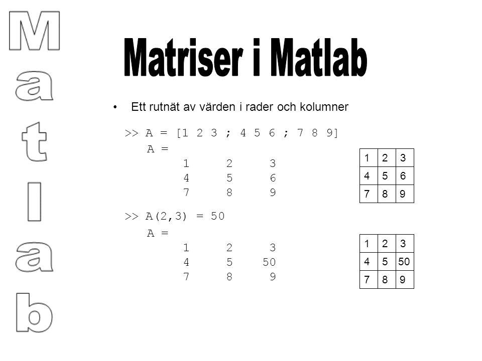 Ett rutnät av värden i rader och kolumner >> A = [1 2 3 ; 4 5 6 ; 7 8 9] A = 1 2 3 4 5 6 7 8 9 123 456 798 >> A(2,3) = 50 A = 1 2 3 4 5 50 7 8 9 123 4550 798