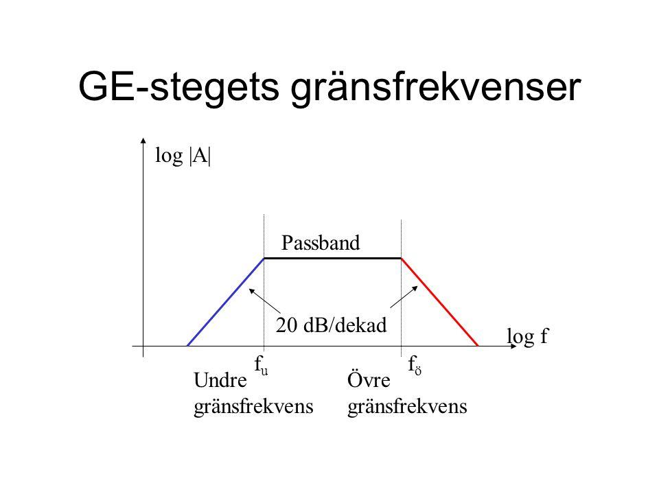 Undre gränsfrekvens för GE-steg C1 C2 Undre gränsfrekvensen sätts av C1, C2 och CE i kombination med Rin, Rut Rg och RL CECE VGVG RGRG R1 R2RLRL Vcc Ofta dominerar antingen in- eller utgångens gräns- frekvens Rc Re