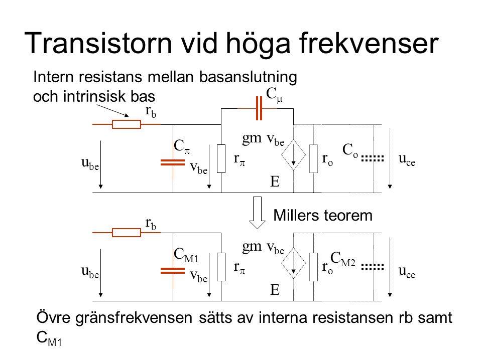 Transistorn vid höga frekvenser roro rr E v be gm v be CoCo CC u be rbrb CC roro rr E v be gm v be C M2 C  u be rbrb u ce Intern resistans m