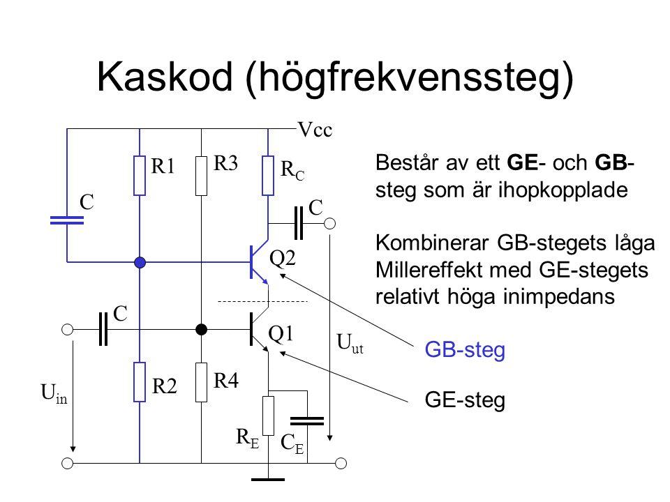 Kaskod (högfrekvenssteg) U in R1 R2 C C RERE RCRC Vcc R3 R4 U ut C CECE Q2 Q1 Består av ett GE- och GB- steg som är ihopkopplade Kombinerar GB-stegets