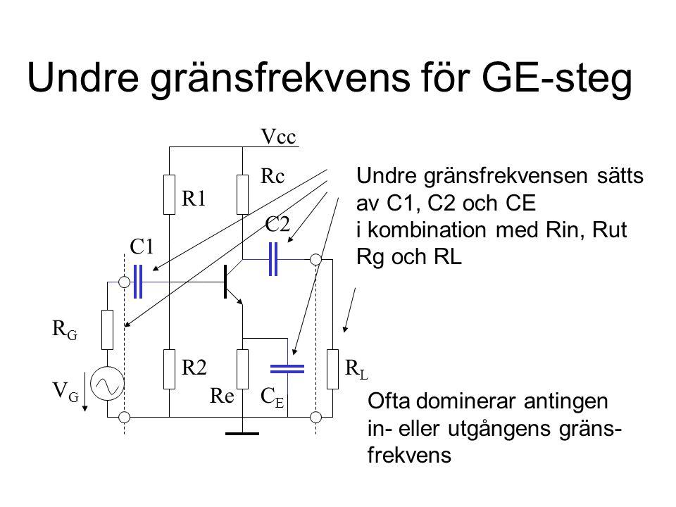 Undre gränsfrekvens för GE-steg C1 C2 Undre gränsfrekvensen sätts av C1, C2 och CE i kombination med Rin, Rut Rg och RL CECE VGVG RGRG R1 R2RLRL Vcc O