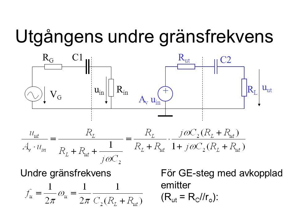 Utgångens undre gränsfrekvens Undre gränsfrekvens u in RLRL u ut VGVG RGRG R ut C2 A v u in R in + C1 För GE-steg med avkopplad emitter (R ut = R C //