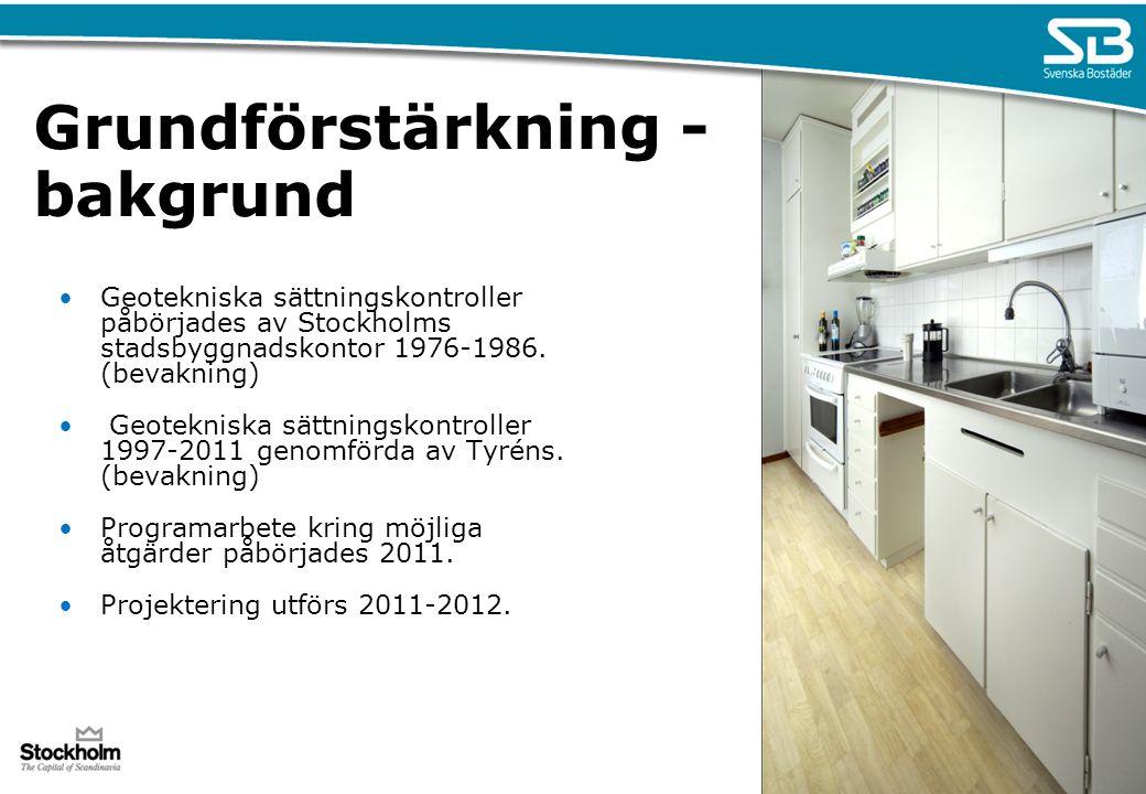 Grundförstärkning - bakgrund Geotekniska sättningskontroller påbörjades av Stockholms stadsbyggnadskontor 1976-1986. (bevakning) Geotekniska sättnings
