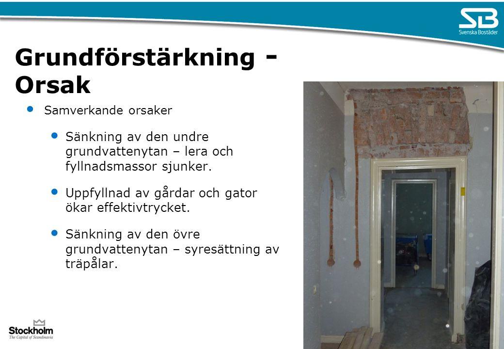 Grundförstärkning - Orsak Samverkande orsaker Sänkning av den undre grundvattenytan – lera och fyllnadsmassor sjunker. Uppfyllnad av gårdar och gator