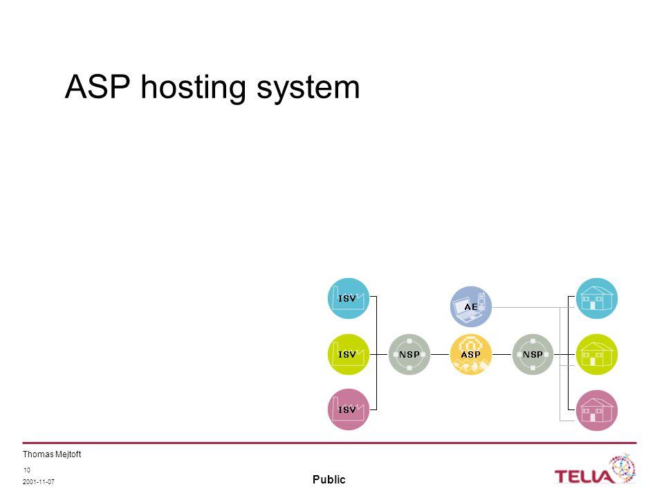 Public Thomas Mejtoft 2001-11-07 10 ASP hosting system