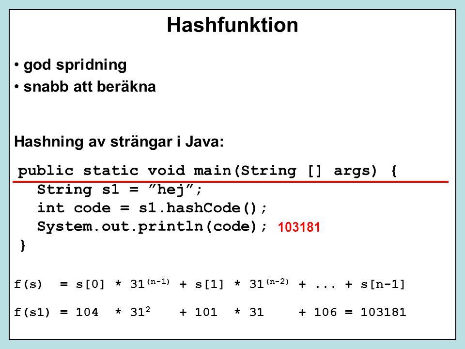 Hashfunktion god spridning snabb att beräkna public static void main(String [] args) { String s1 = hej ; int code = s1.hashCode(); System.out.println(code); } f(s) = s[0] * 31 (n-1) + s[1] * 31 (n-2) +...