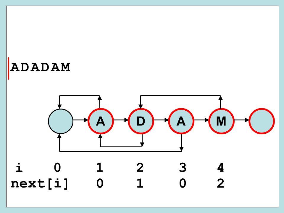 ADAM i 0124 012 MDAA 3 0 ADADAM