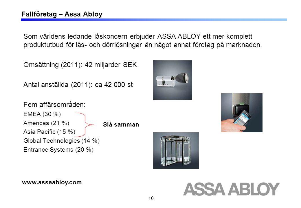 10 Fallföretag – Assa Abloy Som världens ledande låskoncern erbjuder ASSA ABLOY ett mer komplett produktutbud för lås- och dörrlösningar än något annat företag på marknaden.