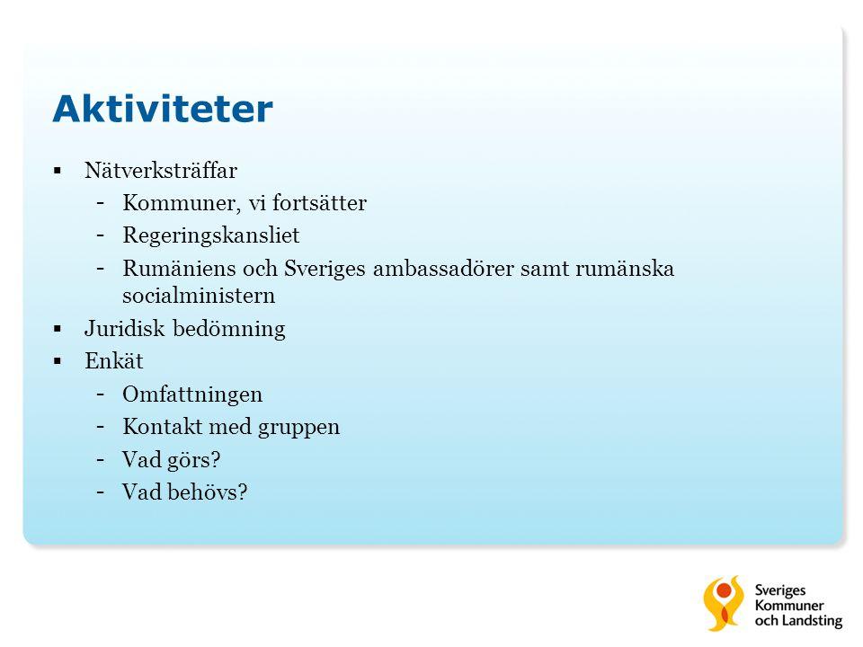 Aktiviteter  Nätverksträffar - Kommuner, vi fortsätter - Regeringskansliet - Rumäniens och Sveriges ambassadörer samt rumänska socialministern  Juridisk bedömning  Enkät - Omfattningen - Kontakt med gruppen - Vad görs.