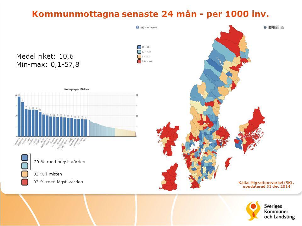 Kommunmottagna senaste 24 mån - per 1000 inv.