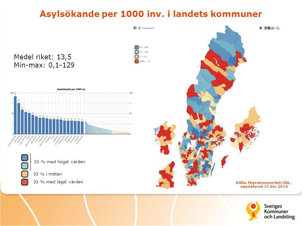 Asylsökande per 1000 inv.
