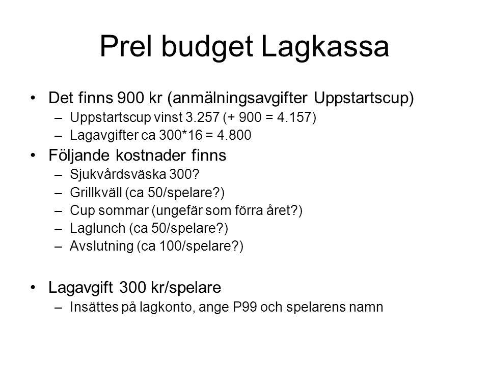 Prel budget Lagkassa Det finns 900 kr (anmälningsavgifter Uppstartscup) –Uppstartscup vinst 3.257 (+ 900 = 4.157) –Lagavgifter ca 300*16 = 4.800 Följande kostnader finns –Sjukvårdsväska 300.