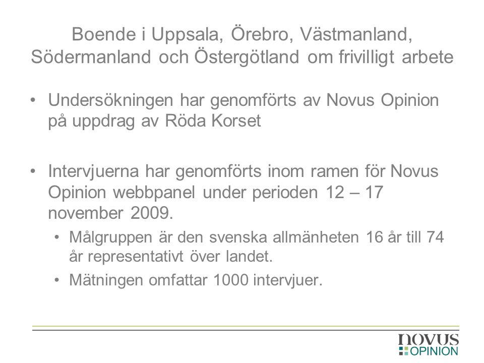 Boende i Uppsala, Örebro, Västmanland, Södermanland och Östergötland om frivilligt arbete Undersökningen har genomförts av Novus Opinion på uppdrag av Röda Korset Intervjuerna har genomförts inom ramen för Novus Opinion webbpanel under perioden 12 – 17 november 2009.