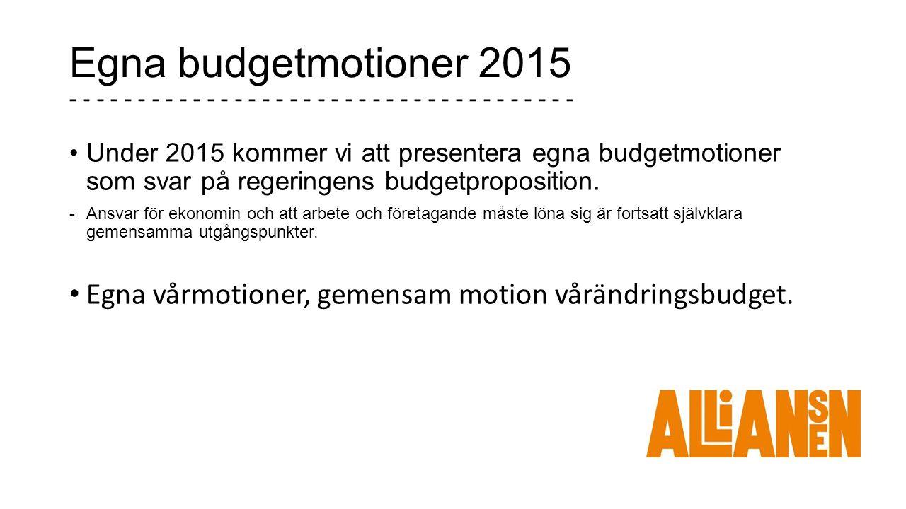 Egna budgetmotioner 2015 - - - - - - - - - - - - - - - - - - - - - - - - - - - - - - - - - - - - - Under 2015 kommer vi att presentera egna budgetmotioner som svar på regeringens budgetproposition.