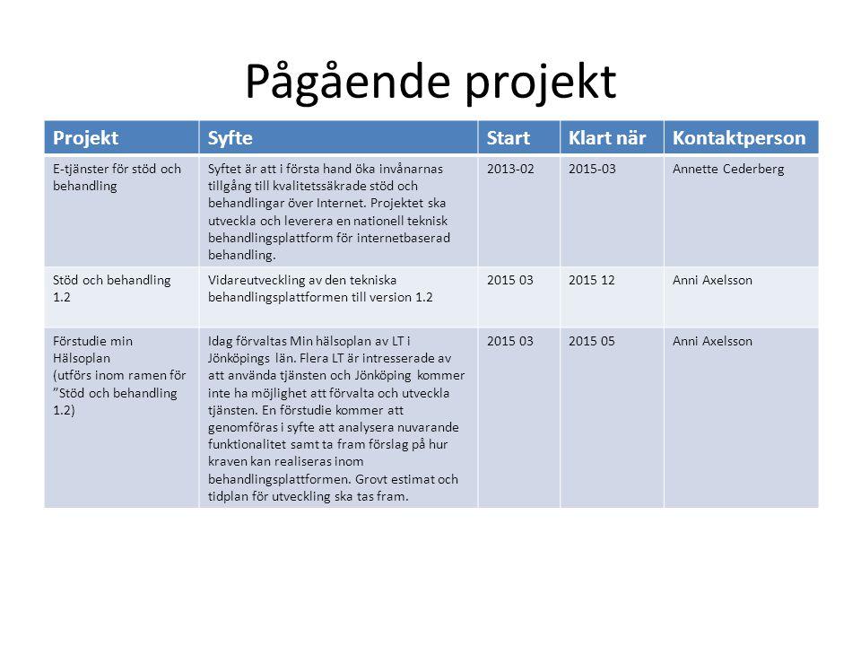 Pågående projekt ProjektSyfteStartKlart närKontaktperson E-tjänster för stöd och behandling Syftet är att i första hand öka invånarnas tillgång till kvalitetssäkrade stöd och behandlingar över Internet.