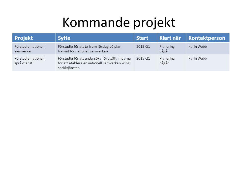 Kommande projekt ProjektSyfteStartKlart närKontaktperson Förstudie nationell samverkan Förstudie för att ta fram förslag på plan framåt för nationell