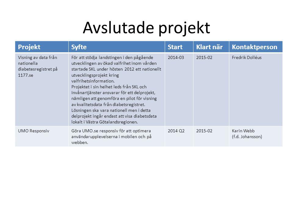 Avslutade projekt ProjektSyfteStartKlart närKontaktperson Visning av data från nationella diabetesregistret på 1177.se För att stödja landstingen i de