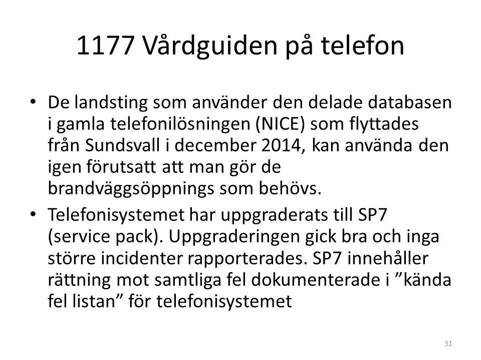 1177 Vårdguiden på telefon 31 De landsting som använder den delade databasen i gamla telefonilösningen (NICE) som flyttades från Sundsvall i december