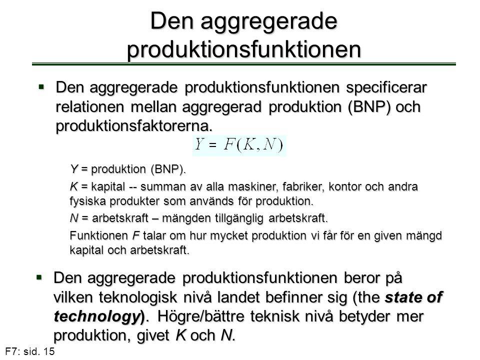 F7: sid. 15 Den aggregerade produktionsfunktionen  Den aggregerade produktionsfunktionen specificerar relationen mellan aggregerad produktion (BNP) o