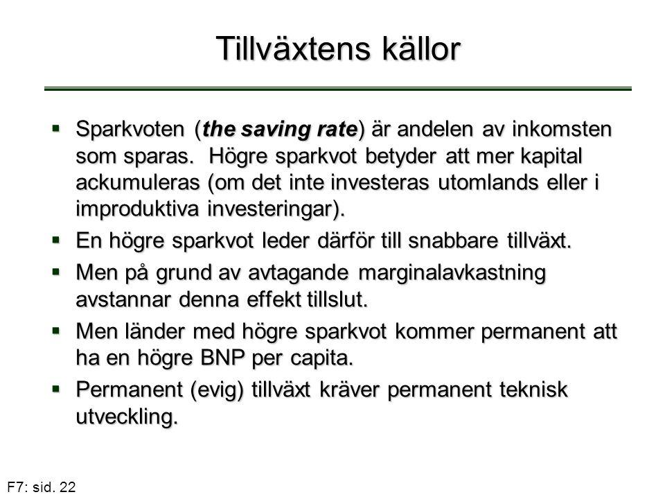 F7: sid. 22 Tillväxtens källor  Sparkvoten (the saving rate) är andelen av inkomsten som sparas. Högre sparkvot betyder att mer kapital ackumuleras (