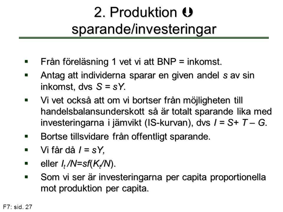 F7: sid. 27 2. Produktion  sparande/investeringar  Från föreläsning 1 vet vi att BNP = inkomst.  Antag att individerna sparar en given andel s av s