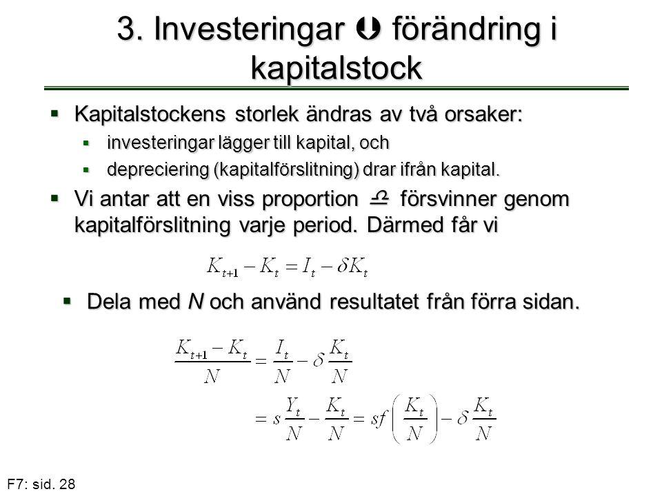 F7: sid.28 3.