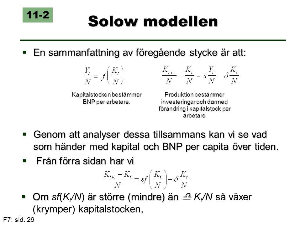 F7: sid. 29 Solow modellen  En sammanfattning av föregående stycke är att:  Genom att analyser dessa tillsammans kan vi se vad som händer med kapita
