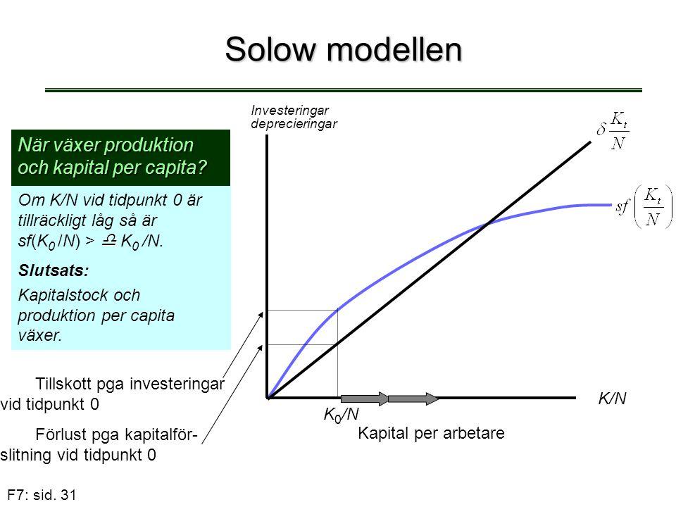 F7: sid. 31 Solow modellen När växer produktion och kapital per capita?  Om K/N vid tidpunkt 0 är tillräckligt låg så är sf(K 0 /N) >  K 0 /N. Inves
