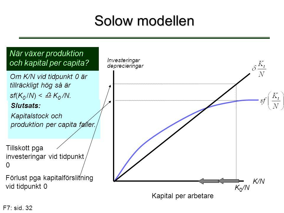 F7: sid. 32 Slutsats: Kapitalstock och produktion per capita faller. Solow modellen När växer produktion och kapital per capita? Om K/N vid tidpunkt 0
