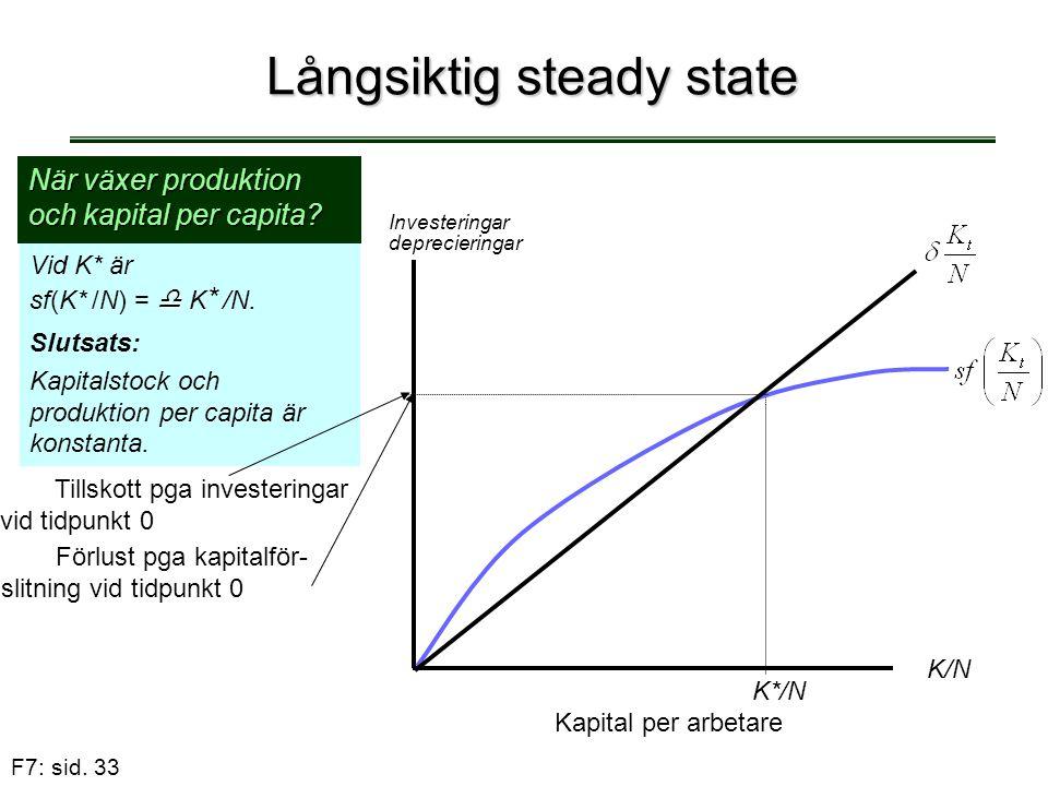 F7: sid. 33 Slutsats: Kapitalstock och produktion per capita är konstanta. Långsiktig steady state När växer produktion och kapital per capita?  Vid