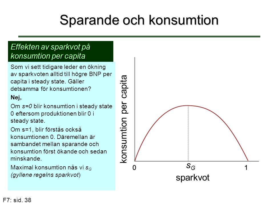 F7: sid. 38 Sparande och konsumtion Effekten av sparkvot på konsumtion per capita Som vi sett tidigare leder en ökning av sparkvoten alltid till högre